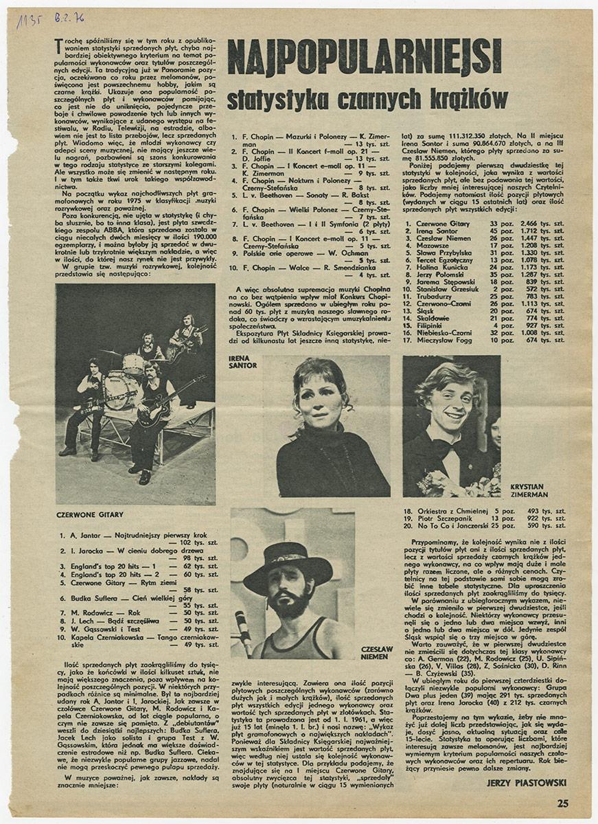 1969-1978_Najpopularniejsi_1976