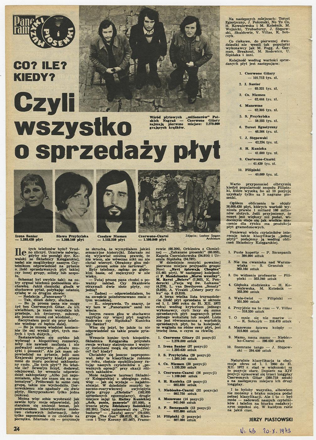 1969-1978_Panorama_1973_czyli_wszystko_o_sprzedazy_plyt