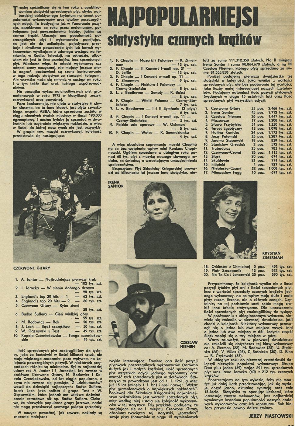 1969-1978_Panorama_1976_Najpopularniejsci_statystyka_czarnych_krazkow